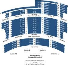 Edward W Powers Auditorium Deyor Performing Arts Center