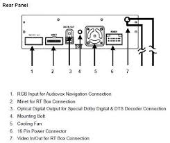 i am in need of a wiring harness for a in dash dvd player graphic