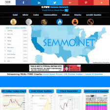 Silver Real Time Chart Semmo Net At Wi Streaming Real Time Charts Gold Spot Price