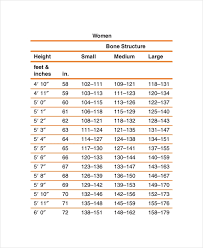 6 6 Height Weight Chart Height Weight Charts For Women 6 Free Pdf Documents
