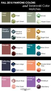 The Pantone Fall 2015 Fashion Color Report Is Out And We