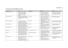 Sample Work Plan Business Action Plan Sample Knowing Template Meowings 17