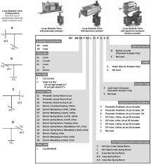 wiring diagram belimo motorized valve wiring diagram honeywell johnson erfly valves and actuators belimo motorized