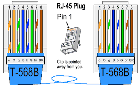 wiring diagram cat6 wire diagram rj45 cat 5 wiring diagram wall Cat5 vs Coax Cable wiring diagram cat6 wire diagram rj45 cat 5 wiring diagram wall jack, cat 6 wiring diagram for wall plates, t568a or t568b ~ easyhomeview com