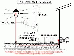 astounding how to install outdoor lighting and the family handyman plus amazing wiring diagram for outdoor lights