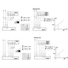 sig air handling belimo actuator manual override at Belimo Actuators Wiring Diagram