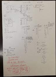 日 商 簿記 2 級