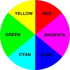 Colors Rgb Color Adjustment