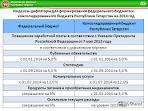 Узнать индекс по адресу в татарстане