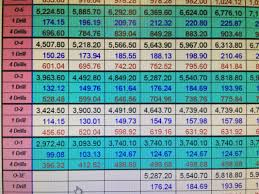 Pay Chart Army Reserve Pay Chart What Does 1 Drill Or 4 Drills Mean
