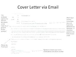 What Are Cover Letters Supposed To Say Sample Resume Email How To