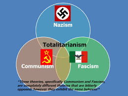 Lenin And Stalin Venn Diagram Lesson 3 The Rise Of Dictators