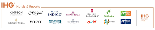 Is Ihg Rewards Club The Right Hotel Programme For You