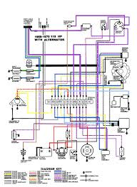 hp wiring schematic technical information 1969 70 evinrude 85hp v4 wiring jpg