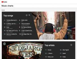 Top Chart Music Youtube Youtube Music Charts Launch In 44 Countries The Daily Rind