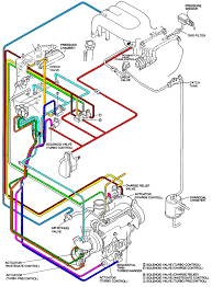 com > rx vacuum diagrams simplified sequential twin turbo setup pressurized vacuum diagram