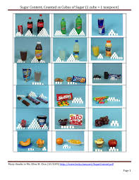 Sugar Levels In Vegetables Chart Sugar Content In Foods Chart Best Picture Of Chart