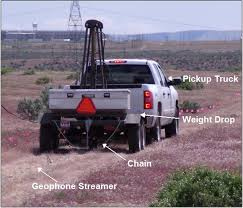 4-3. The pickup truck with trailer weight drop is connected to the ...