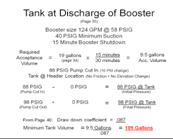 Pressure Tank Drawdown Chart How To Size A Hydropneumatic Tank In A Pressure Booster System