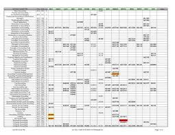 accounting spreadsheet templates for small business small business accounting spreadsheet template download business