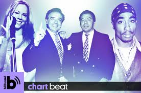 Chart Beat Podcast Counting Down The Hot 100s Top 40 Hey