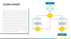 Flow Chart Template Excel Free Beautiful Process Flow Chart Template Excel Free Download