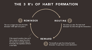 the r s of habit change how to start new habits that actually stick the 3 r s of habit change
