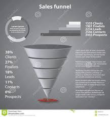 Web Design Sales Funnel Sales Funnel Template For Your Business Presentation Stock