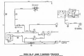 ford tractor alternator wiring diagram wiring diagram Tractor Alternator Wiring Diagram ford 7000 alternator vole regulator alternator wiring diagram ford tractor source 5610 ford tractor wiring diagram ford tractor alternator wiring diagram