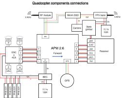 hexacopter wiring schematic wiring diagram libraries hexacopter wiring diagram wiring diagram todaysarducopter quadcopter wiring diagram simple wiring diagram furnace wiring diagram ardupilot
