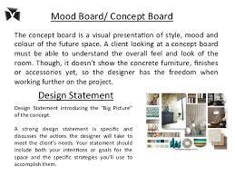 concept statement interior design. Mind Mapping; 10. Concept Statement Interior Design R