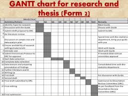 Gantt Chart Phd Proposal College Entrance Essays For Sale Partners Training For
