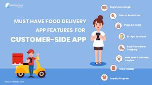 Food Delivery App Development Success Formula Revealed