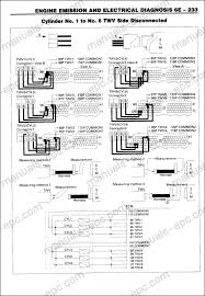 1999 isuzu rodeo radio wiring diagram 1999 image isuzu rodeo wiring diagram all wiring diagrams baudetails info on 1999 isuzu rodeo radio wiring diagram