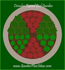 Small Picture Garden Plans and Ideas A Circular Raised Bed Garden Plan Garden
