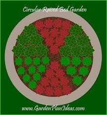 Small Picture Garden Plans and Ideas A Circular Raised Bed Garden Plan Garden