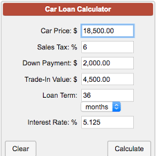 75 Up To Date Car Loan Monthly Payment Chart