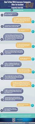 Once you select continental insurance agency, inc. How To Deal With Insurance Companies After An Accident Infographic Visual Ly