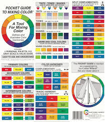 Colour Mixing Chart For Artists Color Wheel Pocket Guide To Mixing Color Artist Paint Color