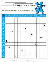 Multiplication Chart Worksheet Printable Multiplication Tables Charts