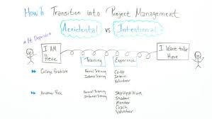 How To Get Into Management How To Transition Into Project Management