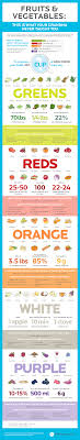 Rainbow Fruits And Vegetables Chart Fruits And Vegetables Infographic This Is What Your