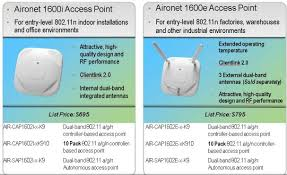 Cisco Wireless Router Comparison Chart Cisco Aironet 1600 2600 3600 Series Aps Main Features And