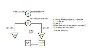 wiring outside lights diagram preisvergleich me Motion Light Wiring Diagram at Wiring Diagram For Outside Lights On Cars