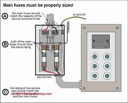how to inspect the main electrical disconnect fuse or breaker to main disconnect switch amperage c carson dunlop associates