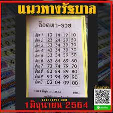 เลขเด็ดงวดนี้ Archives - lottovip.com
