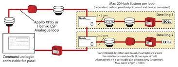 addressable smoke detector circuit diagram for fire alarm system Smoke Detector Diagram Wiring addressable smoke detector circuit diagram hushschematicwhite jpg wiring diagram full version duct smoke detector wiring diagram