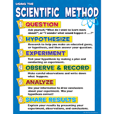 Scientific Method Story Worksheet Answers 5Th Grade Scientific ...