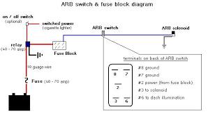 carling switch wiring plug photo album wire diagram images switch wiring diagram on carling toggle switch 3 prong wiring diagram switch wiring diagram on carling toggle switch 3 prong wiring diagram