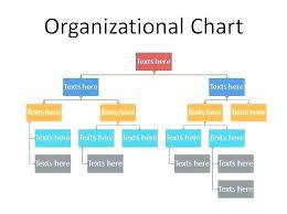 Small Business Organization Chart Sample Organizational Structure